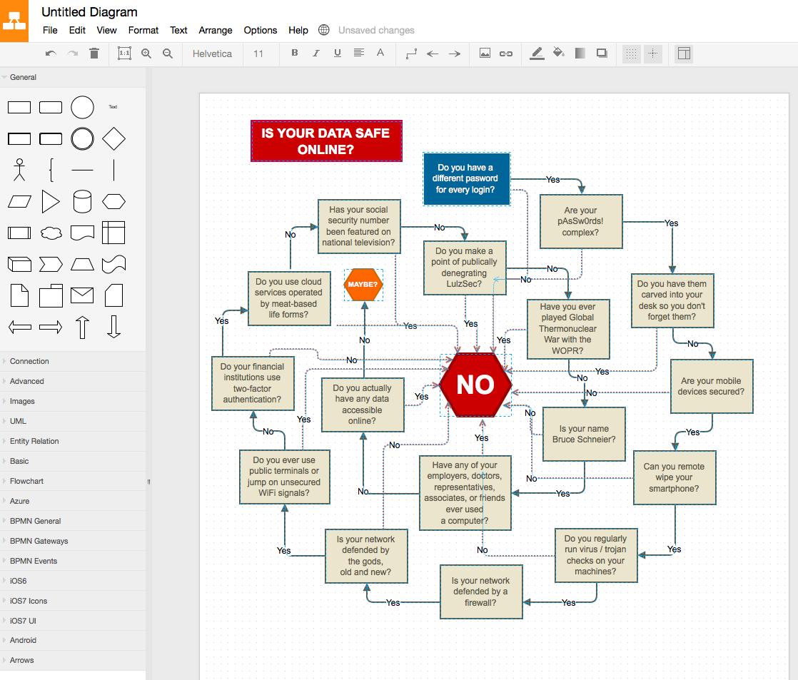 simple diagram design tool Draw.io