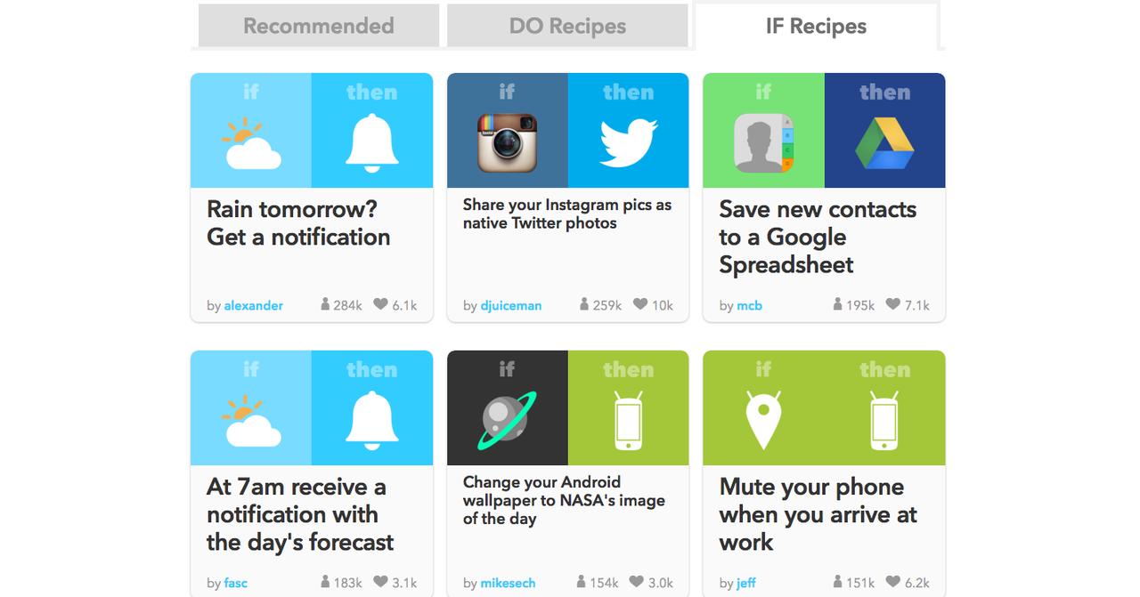 facilities management automation tool IFTTT
