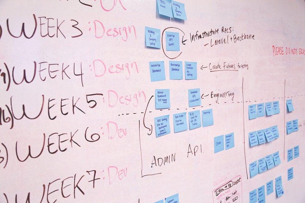 adkar model change management