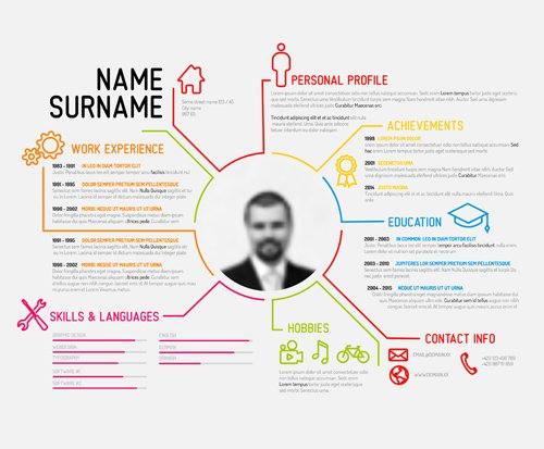 Delightful Use Visuals With How To Make Your Resume Stand Out