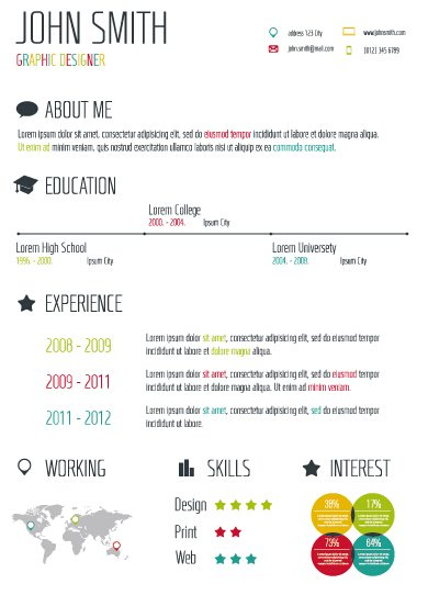 how to create my own resumes