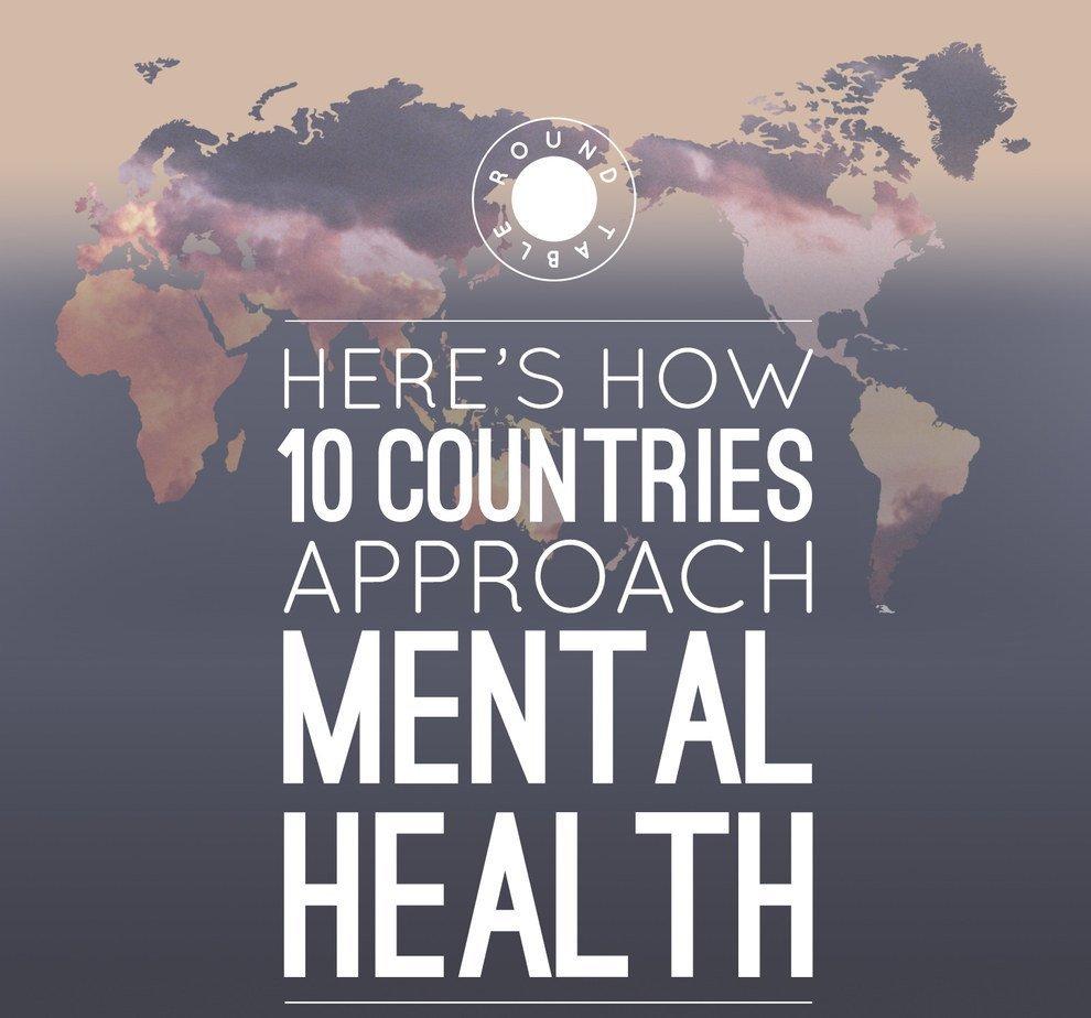 Mental Health Week Around the World